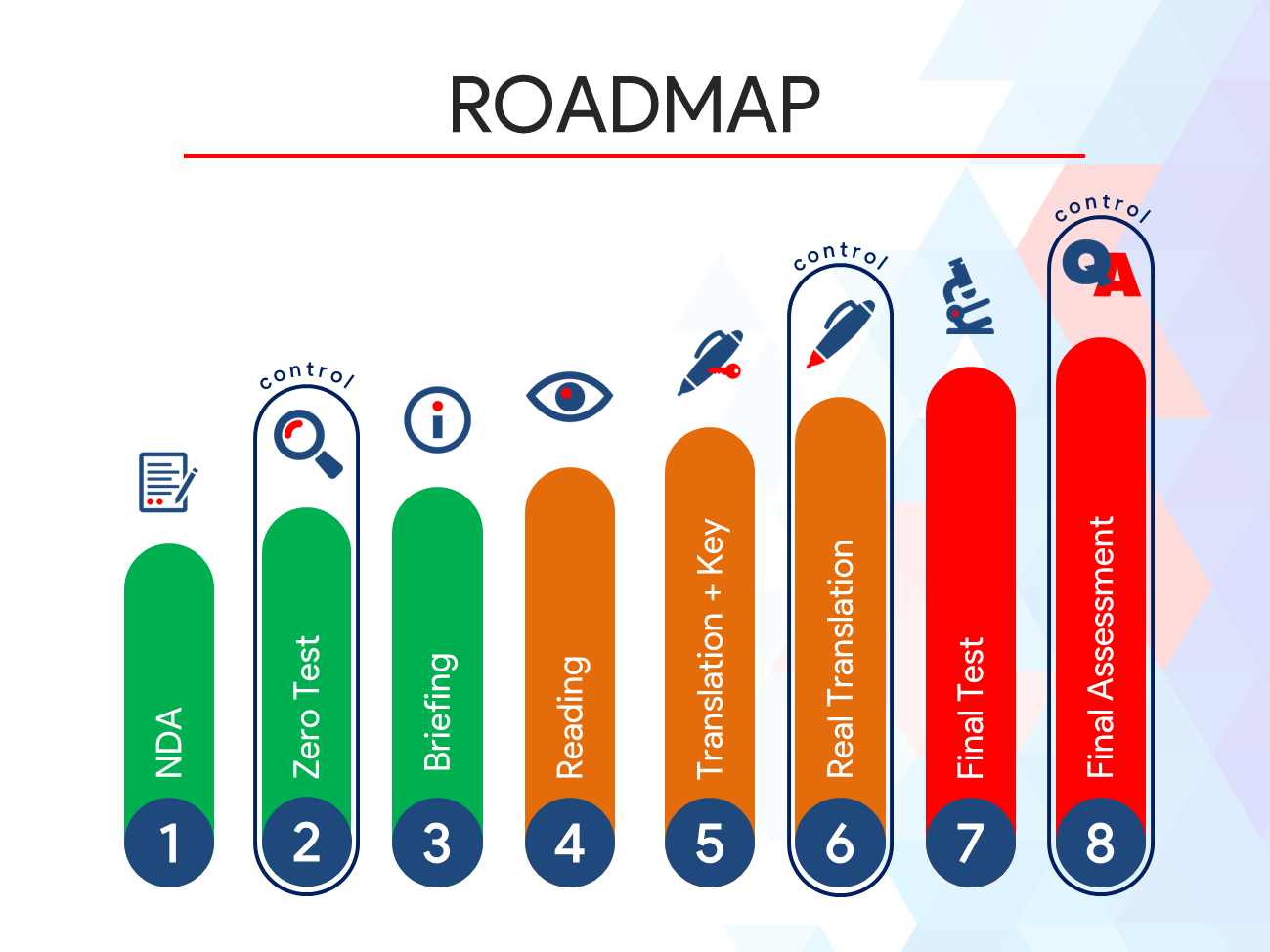 Dec2015_RoadMap